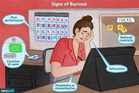 The Truth About: Burn Out