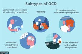 What Is Obsessive Compulsive Disorder - Or OCD?